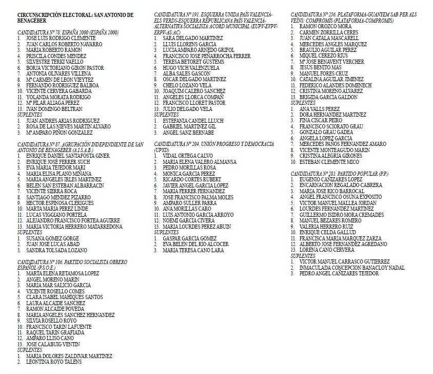 Candidaturas elecciones municipales 2015 SAB