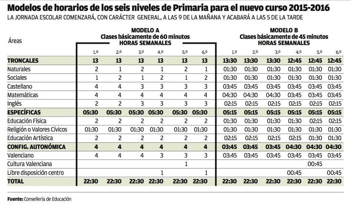 horarios-primaria