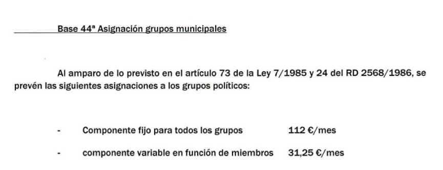 Grupos municipales