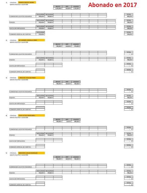 concejales-2016-abonado-en-2017-detalle