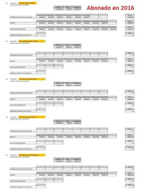 concejales-2016-detalle