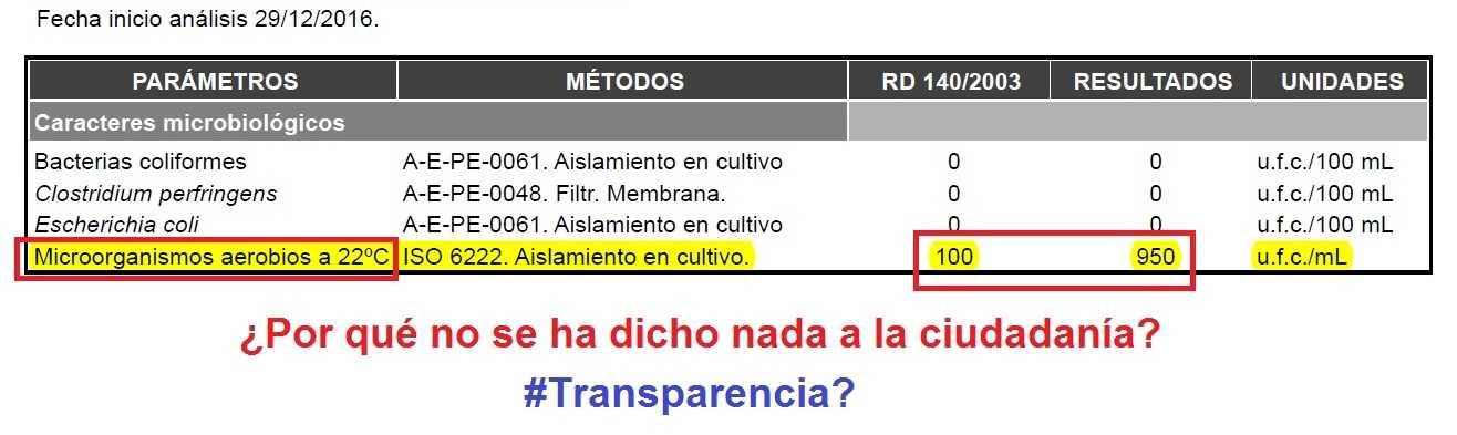 Osmosis Colinas 27 diciembre 2016 rec