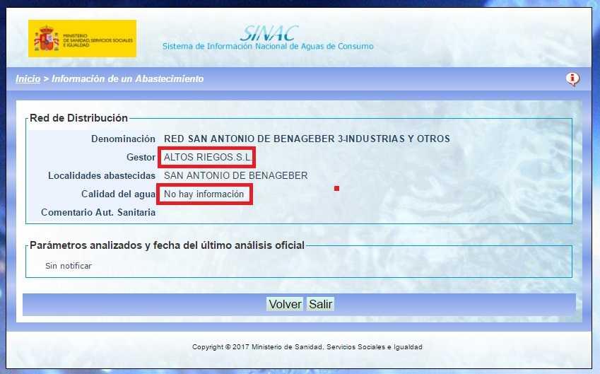 SINAC Altos Riegos SAB